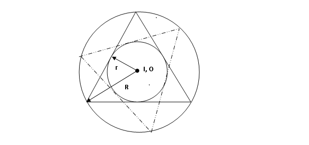 Bi-centric Polygons | OPEN MIND