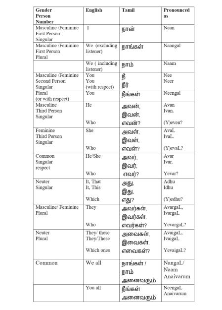 Pronouns1.jpg